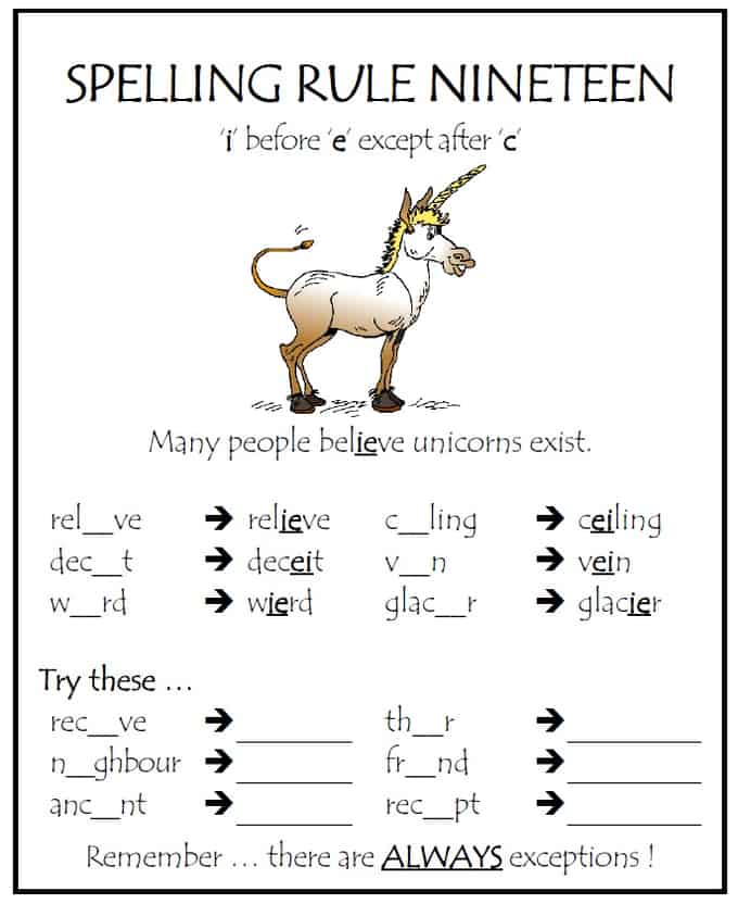 Spelling Rules How to Spell – Spelling Rules Worksheets
