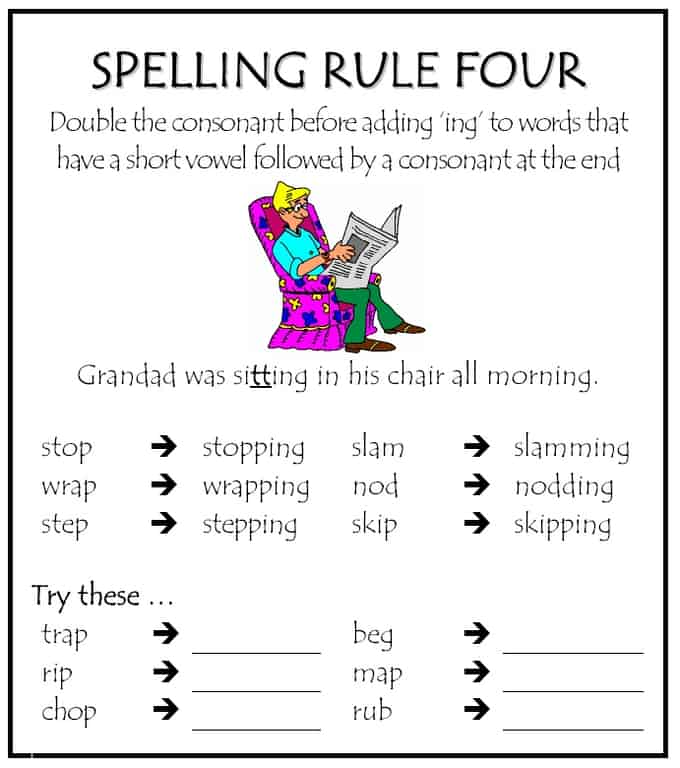 Spelling Rules u2013 How to Spell : Speed Reading Lounge