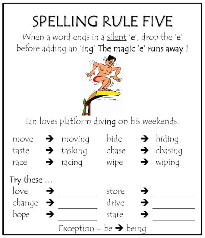 Spelling Rules  How To Spell Correctly