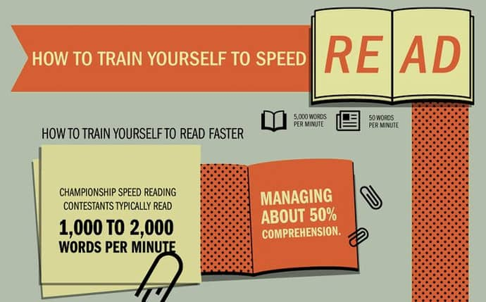 Yes, you can learn how to speed read! This guide will teach you 6 effective speed reading techniques to easily read faster and improve comprehension levels.