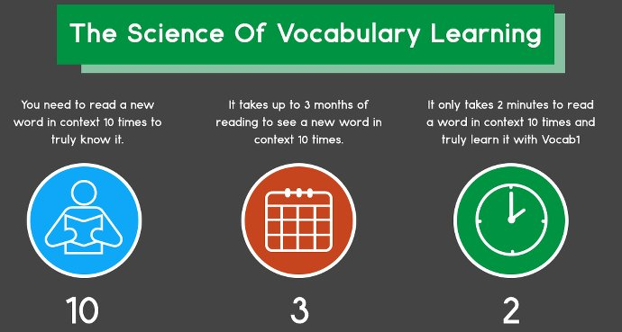 image of vocab1-infographic